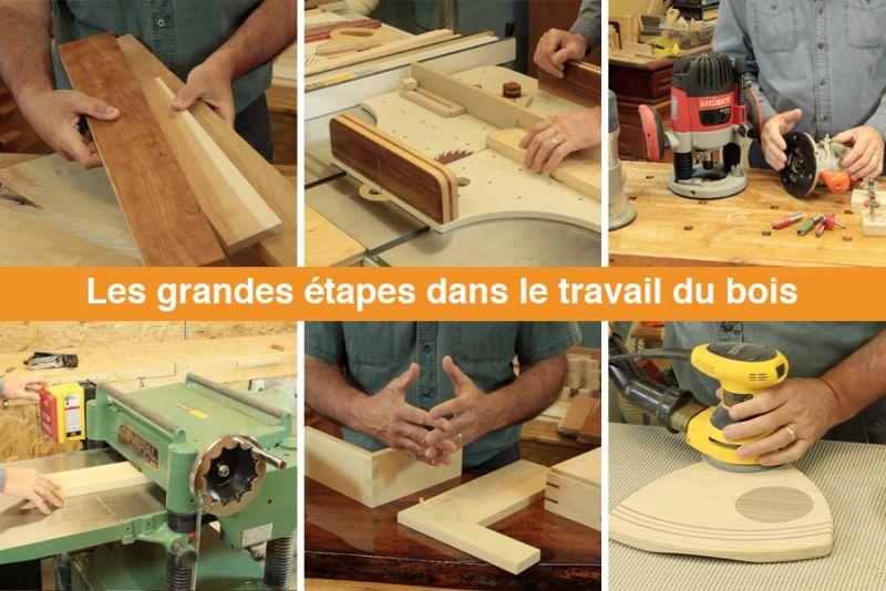 Les grandes étapes dans le travail du bois